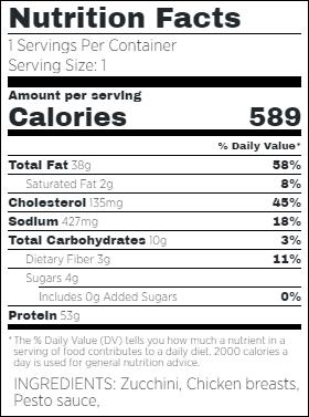 Keto Pesto Chicken Nutritional Facts