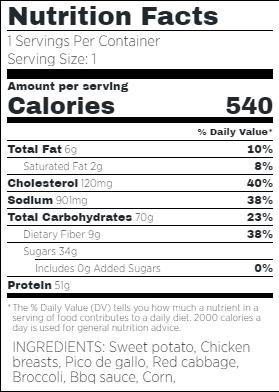 BBQ Chicken Stuffed Sweet Potato Nutritional Facts