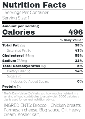 Keto BBQ Chicken Nutritional Facts