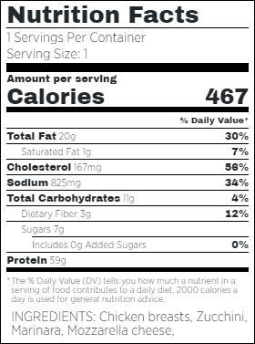Keto Chicken Marinara Nutritional Facts