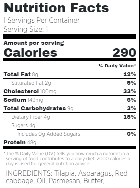 Keto Parmesan Crusted Tilapia Nutritional Facts