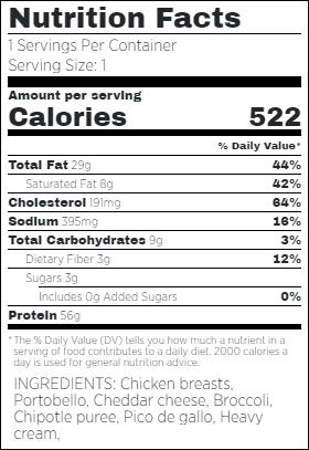 Keto Stuffed Portobello wChicken Nutritional Facts