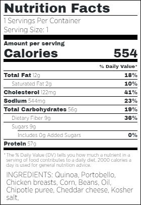 Stuffed Portobello wSouthwest Chicken Nutritional Facts